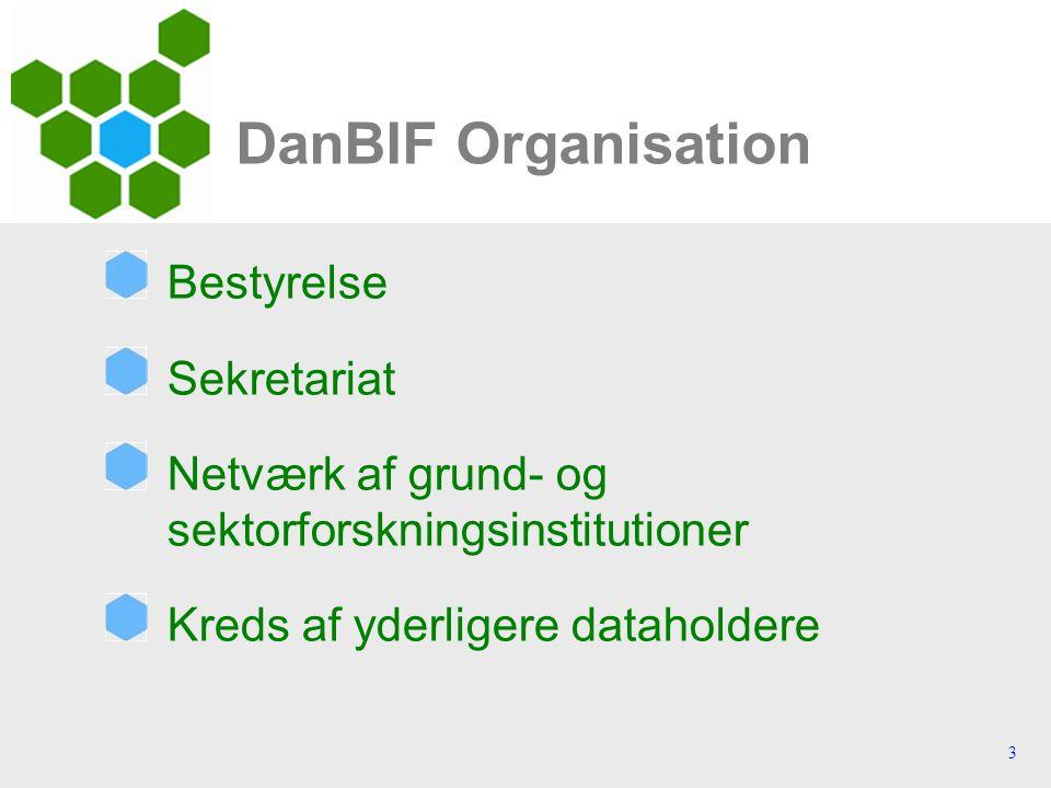 3 DanBIF Organisation Bestyrelse Sekretariat Netværk af grund- og sektorforskningsinstitutioner Kreds af yderligere dataholdere
