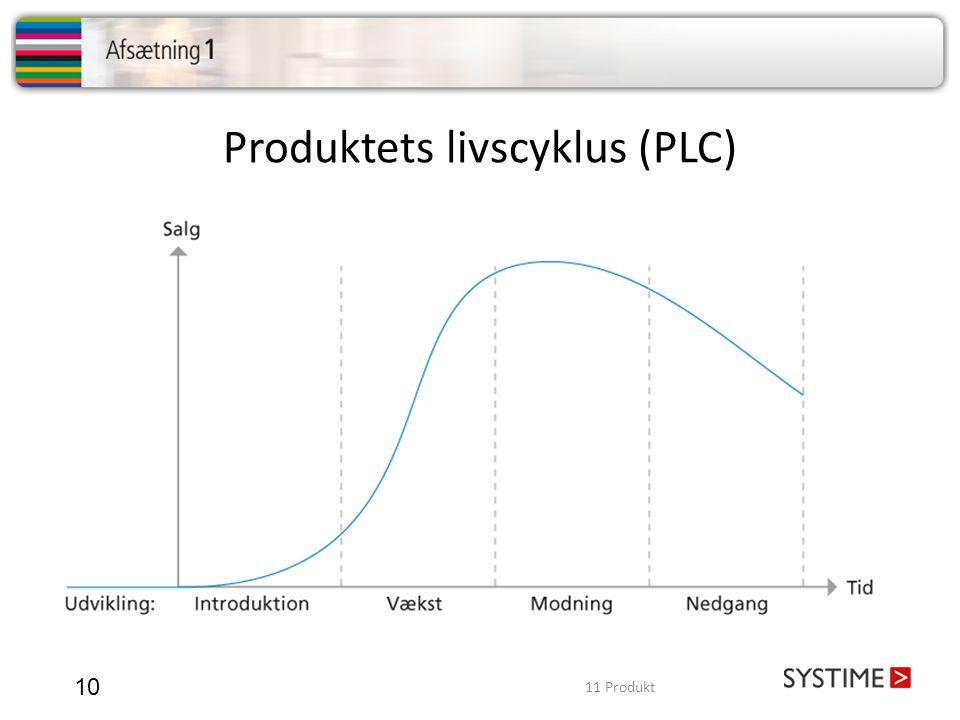 Produktets livscyklus (PLC) 11 Produkt 10