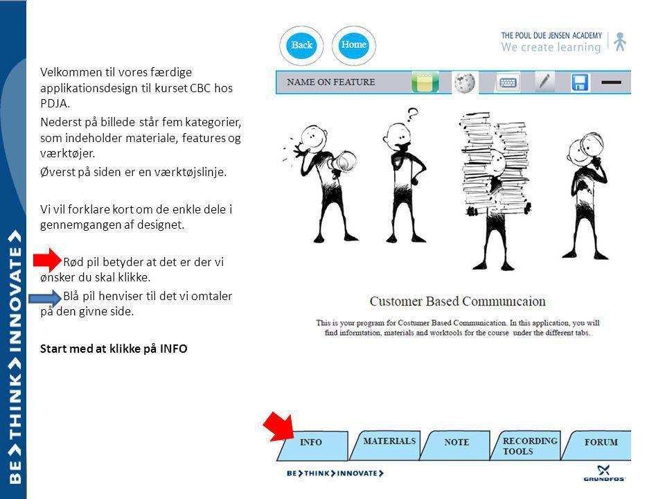 Velkommen til vores færdige applikationsdesign til kurset CBC hos PDJA.