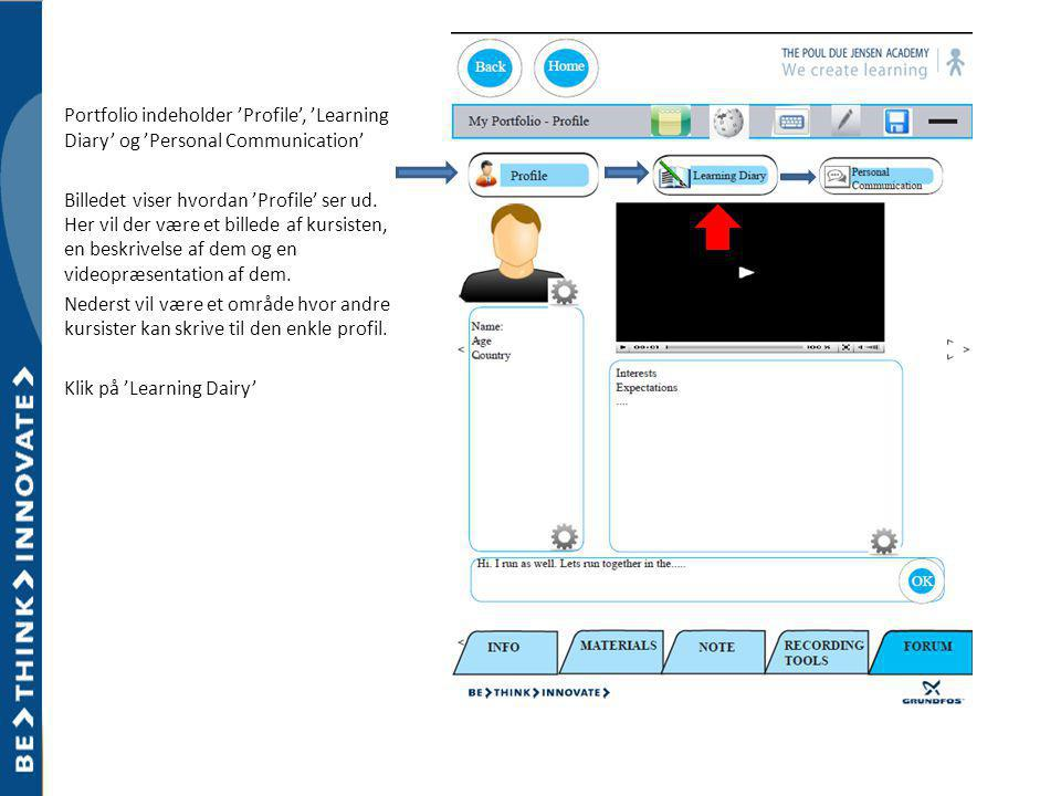 Portfolio indeholder 'Profile', 'Learning Diary' og 'Personal Communication' Billedet viser hvordan 'Profile' ser ud.