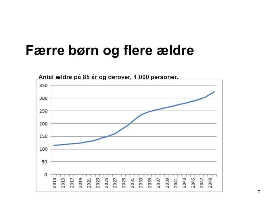 Færre børn og flere ældre 7 Antal ældre på 85 år og derover, 1.000 personer.