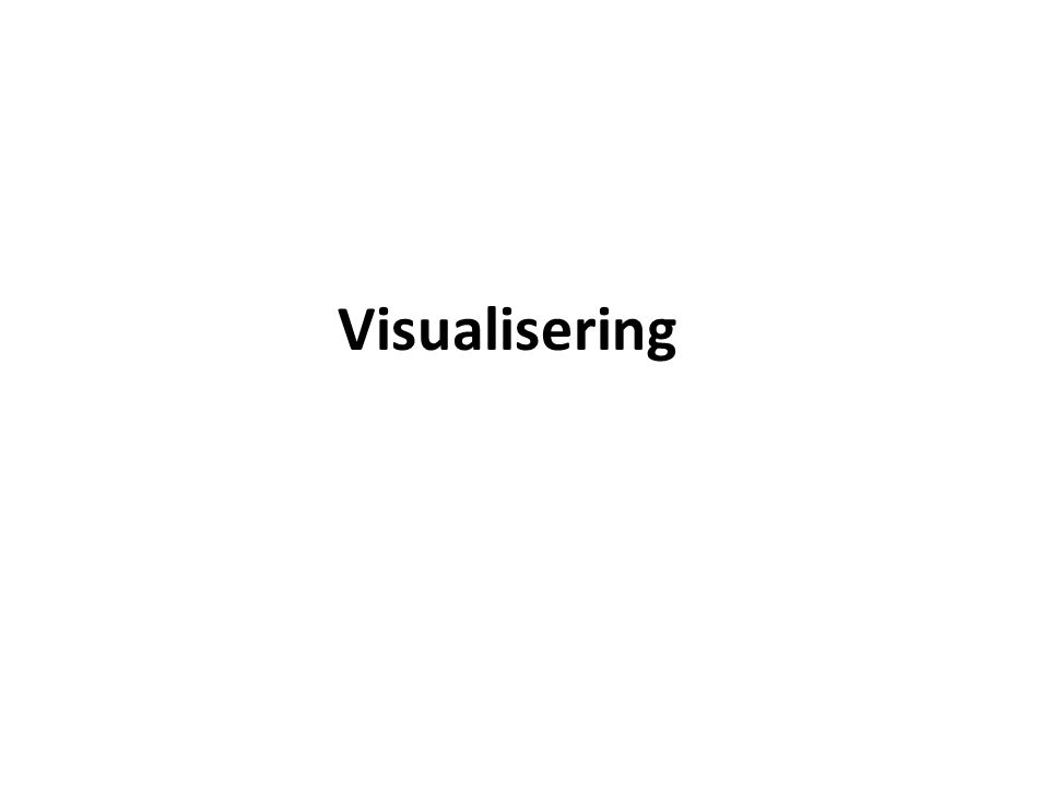 Visualisering