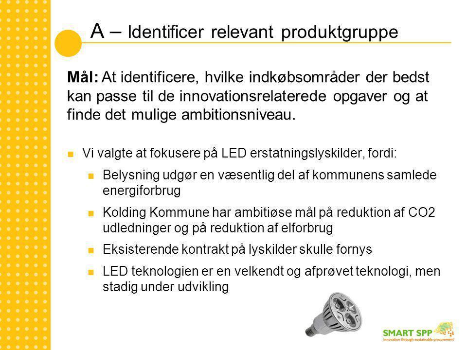 A – Identificer relevant produktgruppe Mål: At identificere, hvilke indkøbsområder der bedst kan passe til de innovationsrelaterede opgaver og at finde det mulige ambitionsniveau.