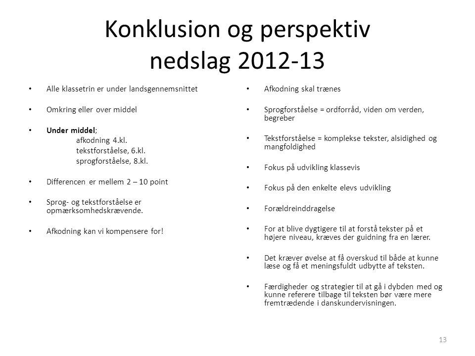 Konklusion og perspektiv nedslag 2012-13 • Alle klassetrin er under landsgennemsnittet • Omkring eller over middel • Under middel; afkodning 4.kl.