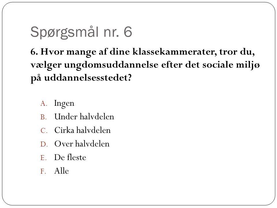 Spørgsmål nr. 6 6.