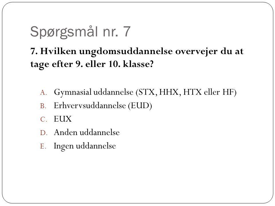 Spørgsmål nr. 7 7. Hvilken ungdomsuddannelse overvejer du at tage efter 9.
