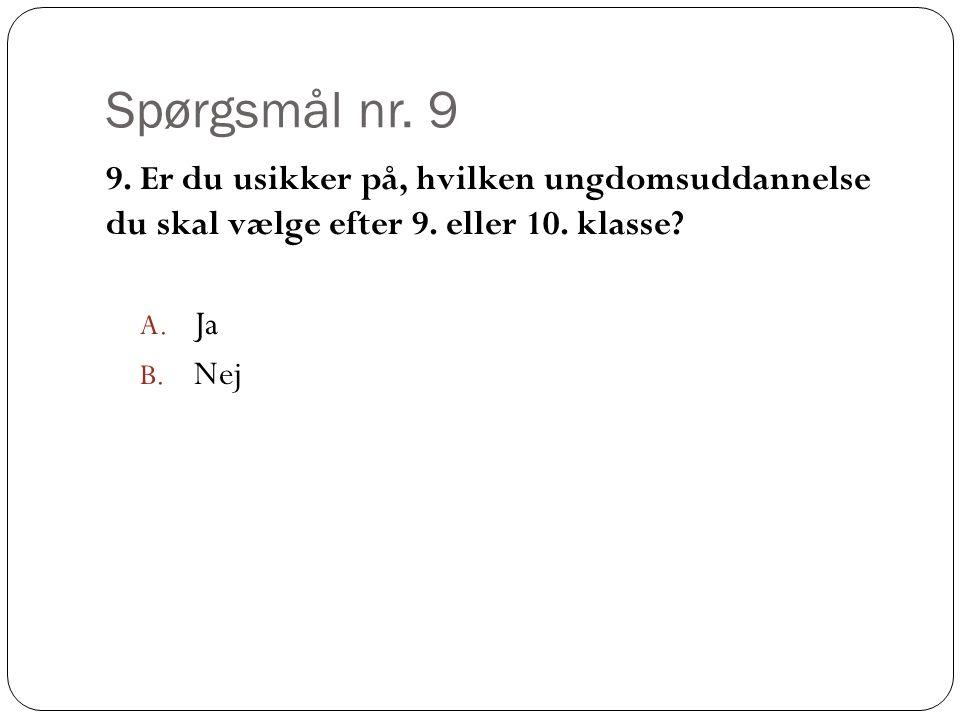 Spørgsmål nr. 9 9. Er du usikker på, hvilken ungdomsuddannelse du skal vælge efter 9.