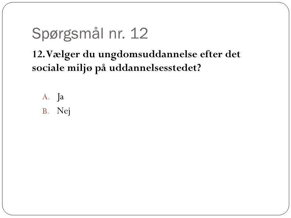 Spørgsmål nr. 12 12. Vælger du ungdomsuddannelse efter det sociale miljø på uddannelsesstedet.