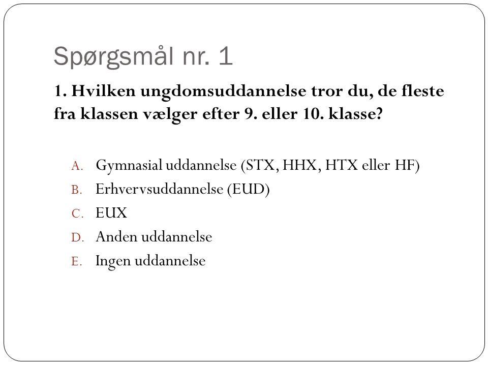 Spørgsmål nr. 1 1. Hvilken ungdomsuddannelse tror du, de fleste fra klassen vælger efter 9.