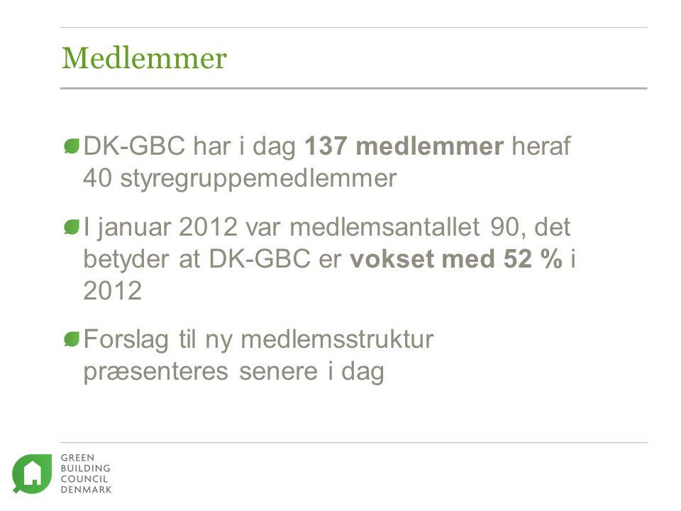 DK-GBC har i dag 137 medlemmer heraf 40 styregruppemedlemmer I januar 2012 var medlemsantallet 90, det betyder at DK-GBC er vokset med 52 % i 2012 Forslag til ny medlemsstruktur præsenteres senere i dag Medlemmer