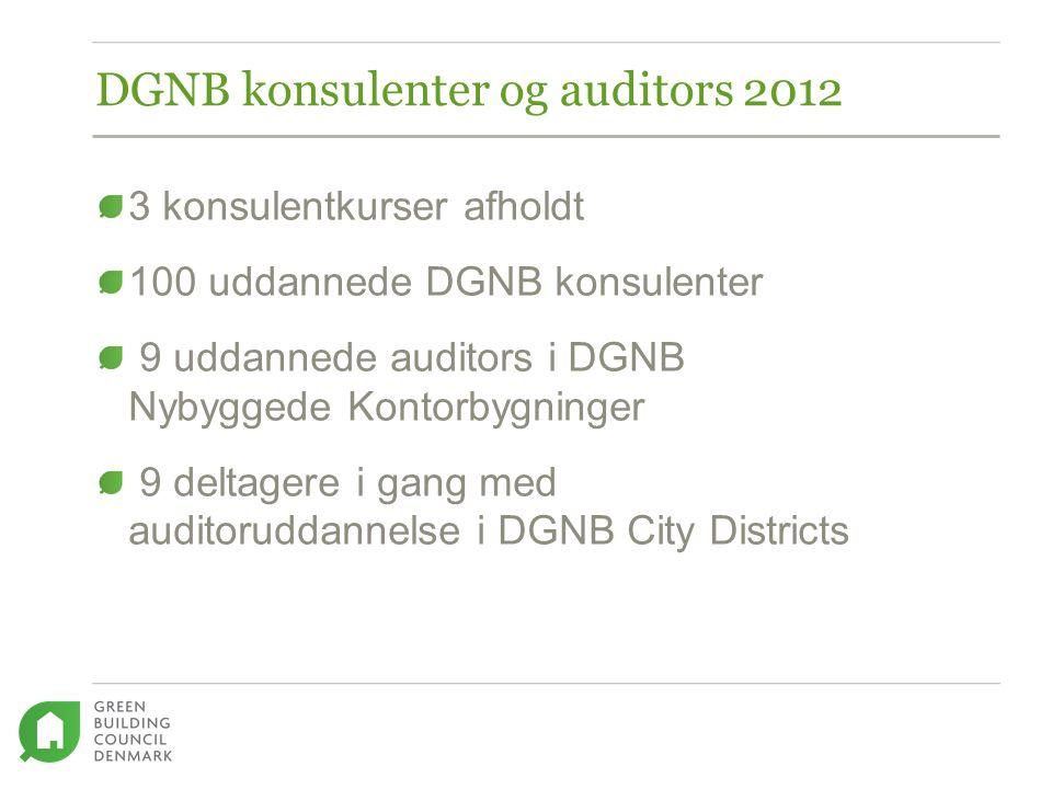 3 konsulentkurser afholdt 100 uddannede DGNB konsulenter 9 uddannede auditors i DGNB Nybyggede Kontorbygninger 9 deltagere i gang med auditoruddannelse i DGNB City Districts DGNB konsulenter og auditors 2012