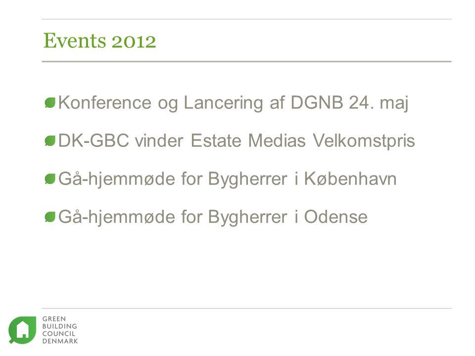 Konference og Lancering af DGNB 24.