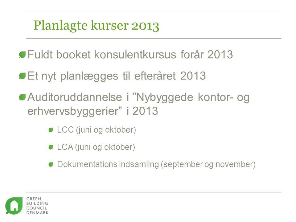 Fuldt booket konsulentkursus forår 2013 Et nyt planlægges til efteråret 2013 Auditoruddannelse i Nybyggede kontor- og erhvervsbyggerier i 2013 LCC (juni og oktober) LCA (juni og oktober) Dokumentations indsamling (september og november) Planlagte kurser 2013
