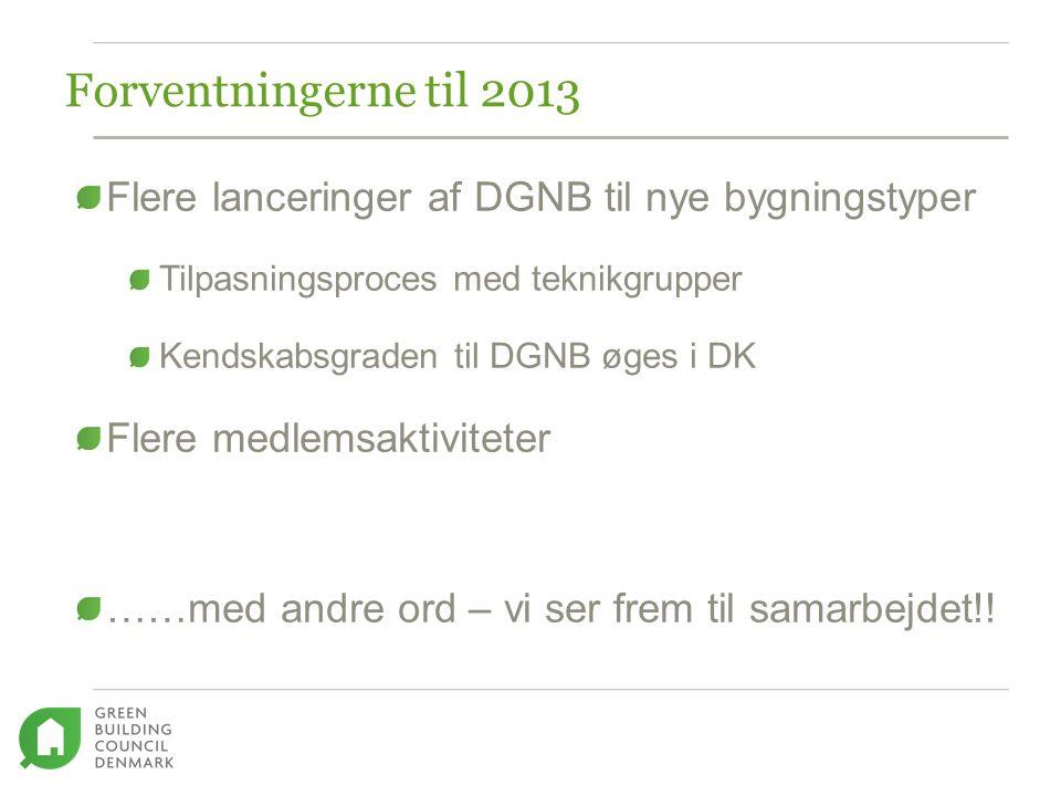 Flere lanceringer af DGNB til nye bygningstyper Tilpasningsproces med teknikgrupper Kendskabsgraden til DGNB øges i DK Flere medlemsaktiviteter ……med andre ord – vi ser frem til samarbejdet!.