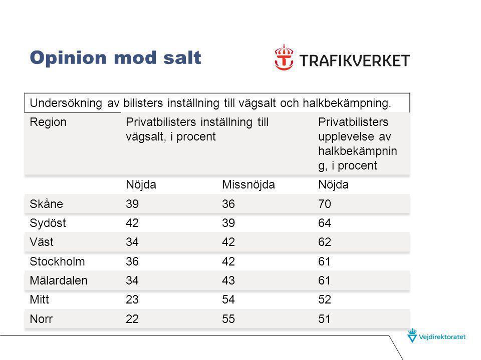 Opinion mod salt
