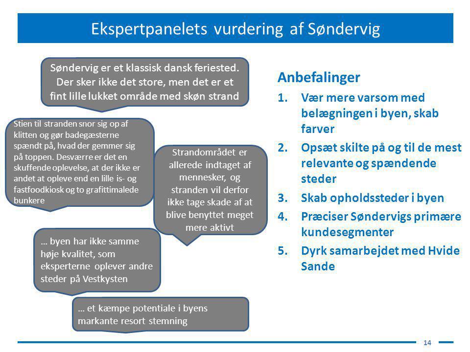 Ekspertpanelets vurdering af Søndervig 14 … et kæmpe potentiale i byens markante resort stemning Søndervig er et klassisk dansk feriested.