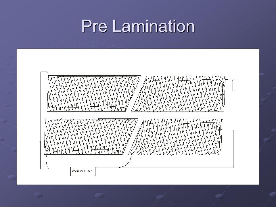 Pre Lamination