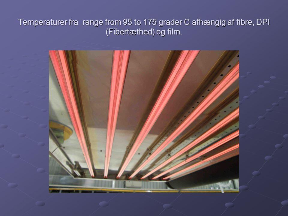 Temperaturer fra range from 95 to 175 grader C afhængig af fibre, DPI (Fibertæthed) og film.