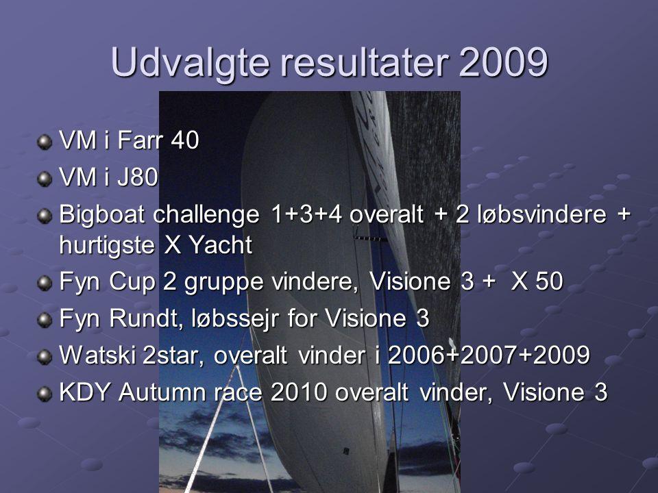 Udvalgte resultater 2009 VM i Farr 40 VM i J80 Bigboat challenge 1+3+4 overalt + 2 løbsvindere + hurtigste X Yacht Fyn Cup 2 gruppe vindere, Visione 3 + X 50 Fyn Rundt, løbssejr for Visione 3 Watski 2star, overalt vinder i 2006+2007+2009 KDY Autumn race 2010 overalt vinder, Visione 3