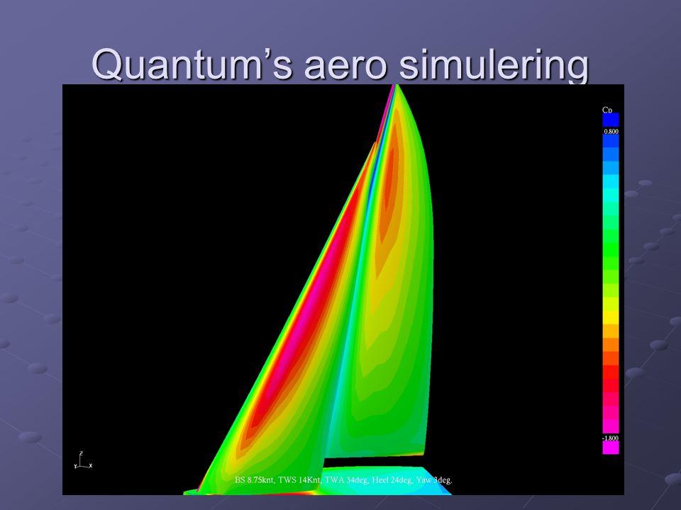 Quantum's aero simulering