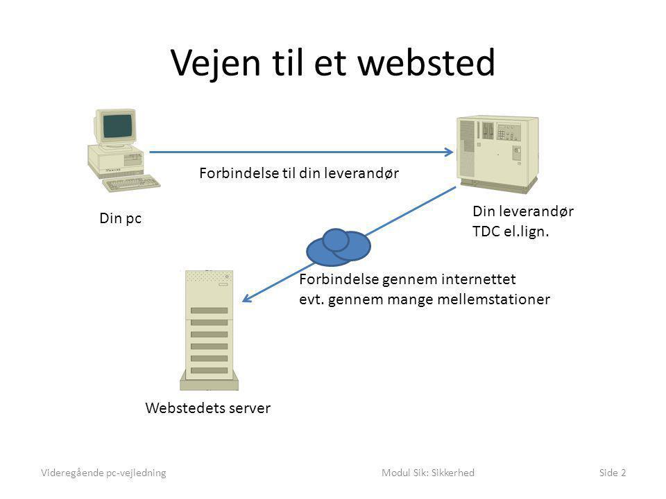 Vejen til et websted Videregående pc-vejledningModul Sik: SikkerhedSide 2 Din pc Forbindelse til din leverandør Din leverandør TDC el.lign.
