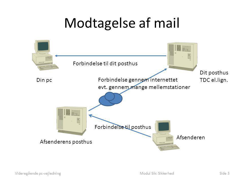 Modtagelse af mail Videregående pc-vejledningModul Sik: SikkerhedSide 3 Din pc Forbindelse til dit posthus Dit posthus TDC el.lign.