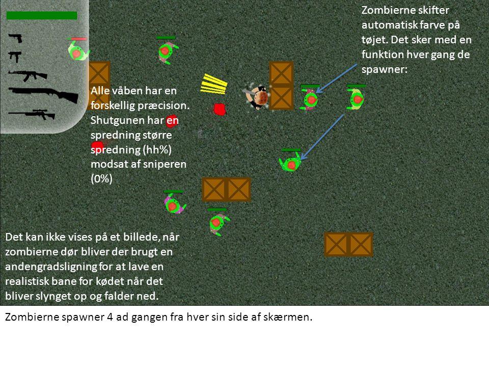 Zombierne spawner 4 ad gangen fra hver sin side af skærmen.