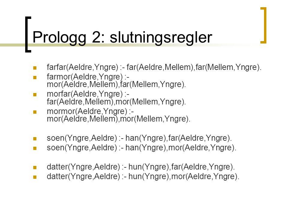 Prologg 2: slutningsregler  farfar(Aeldre,Yngre) :- far(Aeldre,Mellem),far(Mellem,Yngre).