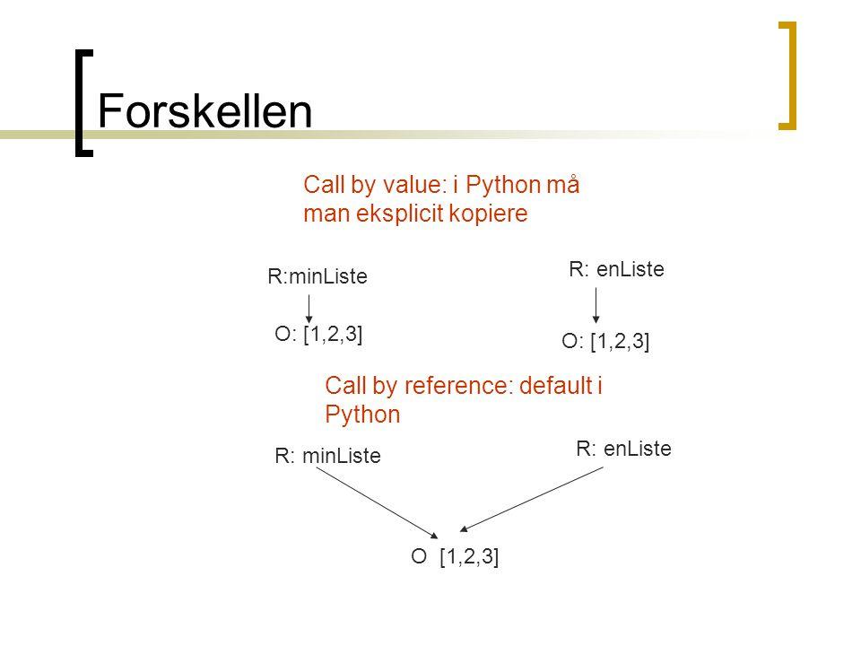 Forskellen R: enListe R:minListe O: [1,2,3] R: enListe R: minListe O [1,2,3] Call by value: i Python må man eksplicit kopiere Call by reference: default i Python