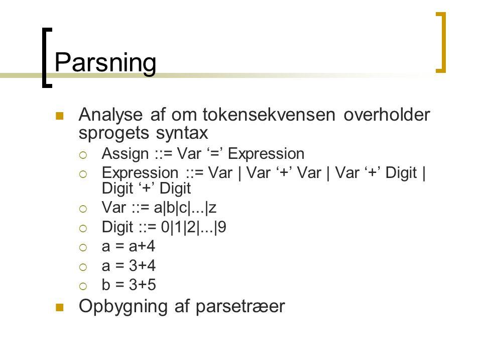 Parsning  Analyse af om tokensekvensen overholder sprogets syntax  Assign ::= Var '=' Expression  Expression ::= Var | Var '+' Var | Var '+' Digit | Digit '+' Digit  Var ::= a|b|c|...|z  Digit ::= 0|1|2|...|9  a = a+4  a = 3+4  b = 3+5  Opbygning af parsetræer