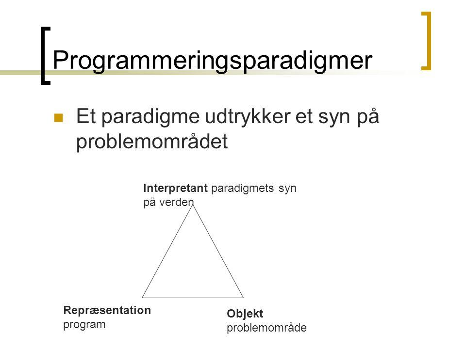 Programmeringsparadigmer  Et paradigme udtrykker et syn på problemområdet Interpretant paradigmets syn på verden Repræsentation program Objekt problemområde