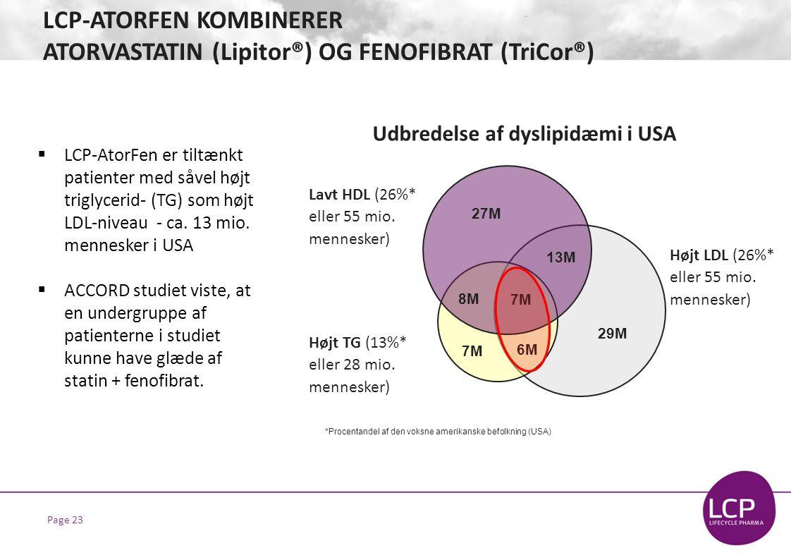 Page 23 Udbredelse af dyslipidæmi i USA 27M 29M 7M 13M 7M 8M Lavt HDL (26%* eller 55 mio.