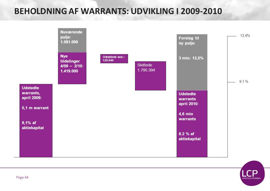 Page 44 BEHOLDNING AF WARRANTS: UDVIKLING I 2009-2010 Udstedte warrants, april 2009: 5,1 m warrant 9,1% af aktiekapital Nye tildelinger 4/09 – 2/10: 1.419.000 Udnyttede war.: 129.440 Slettede 1.795.394 9,1 % Udstedte warrants april 2010: 4,6 mio warrants 8.2 % af aktiekapital Forslag til ny pulje: 3 mio: 13,5% 13,4% Nuværende pulje: 1.081.000