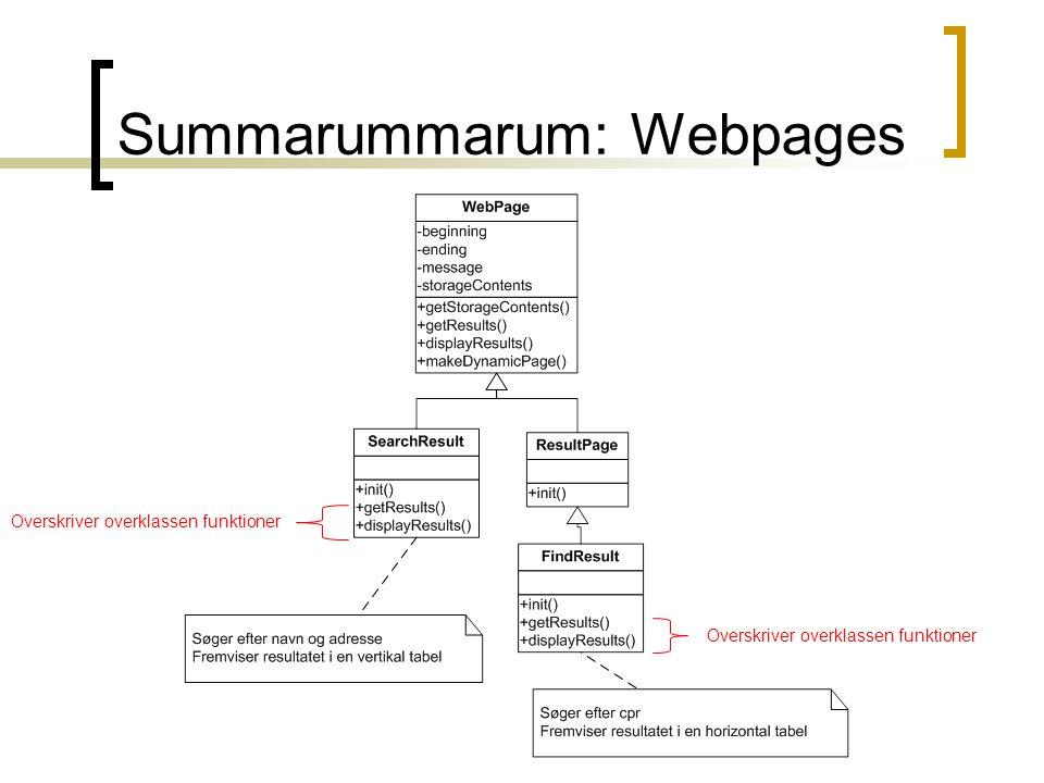 Summarummarum: Webpages Overskriver overklassen funktioner
