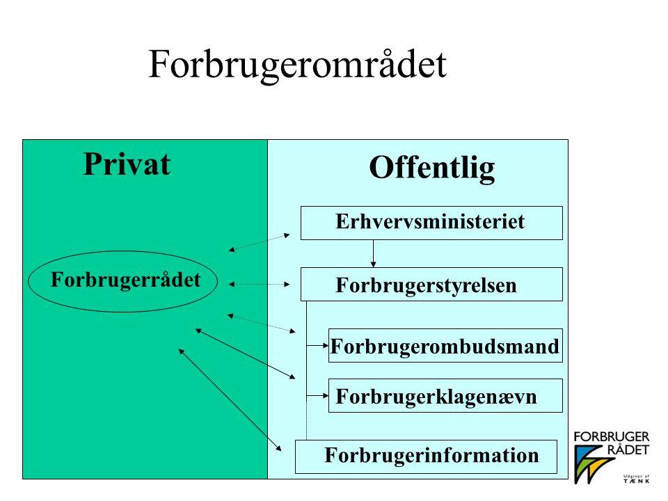 Forbrugerområdet Forbrugerrådet Erhvervsministeriet Forbrugerstyrelsen Forbrugerklagenævn Forbrugerombudsmand Forbrugerinformation Privat Offentlig