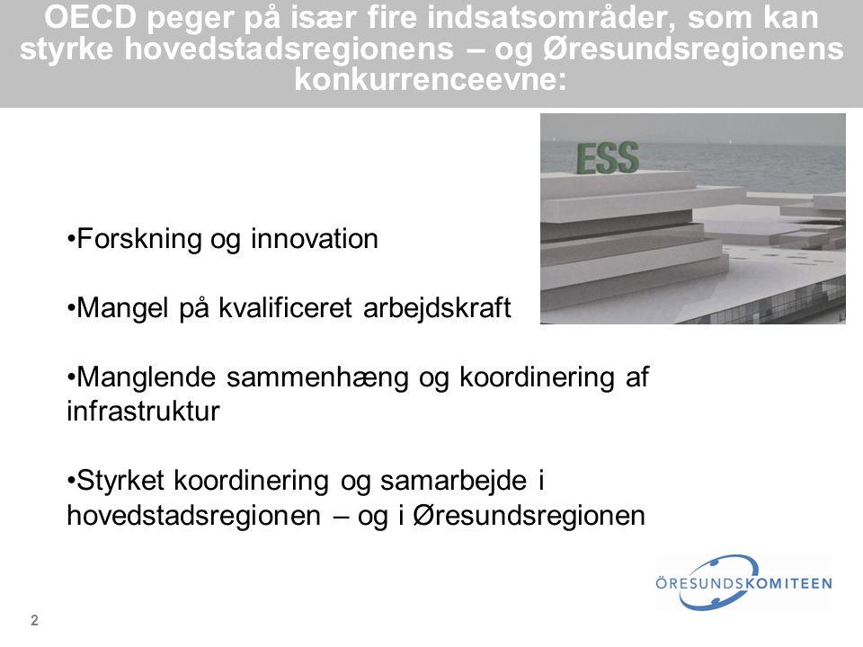 2 OECD peger på især fire indsatsområder, som kan styrke hovedstadsregionens – og Øresundsregionens konkurrenceevne: •Forskning og innovation •Mangel på kvalificeret arbejdskraft •Manglende sammenhæng og koordinering af infrastruktur •Styrket koordinering og samarbejde i hovedstadsregionen – og i Øresundsregionen