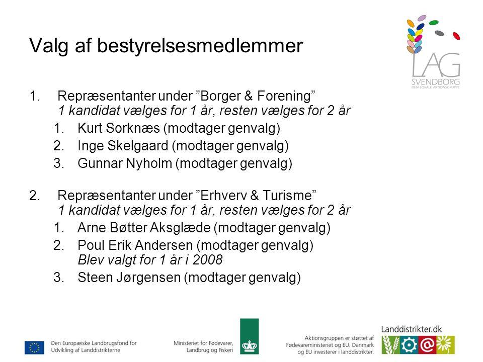 Valg af bestyrelsesmedlemmer 1.Repræsentanter under Borger & Forening 1 kandidat vælges for 1 år, resten vælges for 2 år 1.Kurt Sorknæs (modtager genvalg) 2.Inge Skelgaard (modtager genvalg) 3.Gunnar Nyholm (modtager genvalg) 2.Repræsentanter under Erhverv & Turisme 1 kandidat vælges for 1 år, resten vælges for 2 år 1.Arne Bøtter Aksglæde (modtager genvalg) 2.Poul Erik Andersen (modtager genvalg) Blev valgt for 1 år i 2008 3.Steen Jørgensen (modtager genvalg)