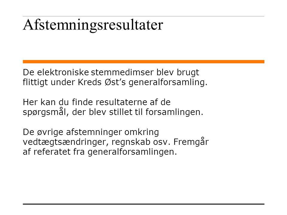 Afstemningsresultater De elektroniske stemmedimser blev brugt flittigt under Kreds Øst's generalforsamling.