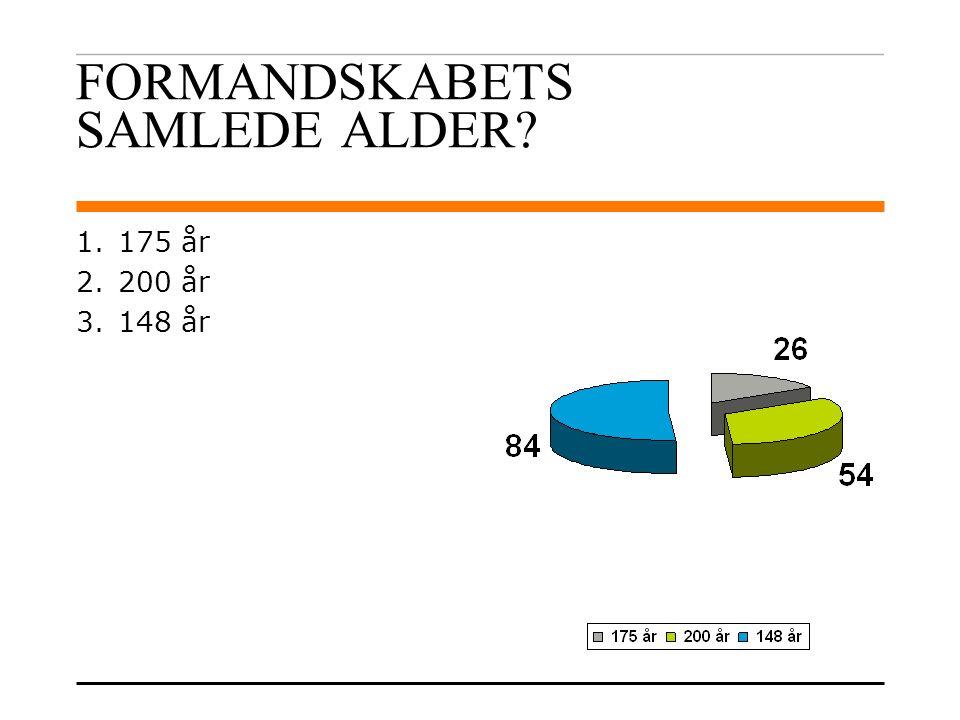 FORMANDSKABETS SAMLEDE ALDER 1.175 år 2.200 år 3.148 år