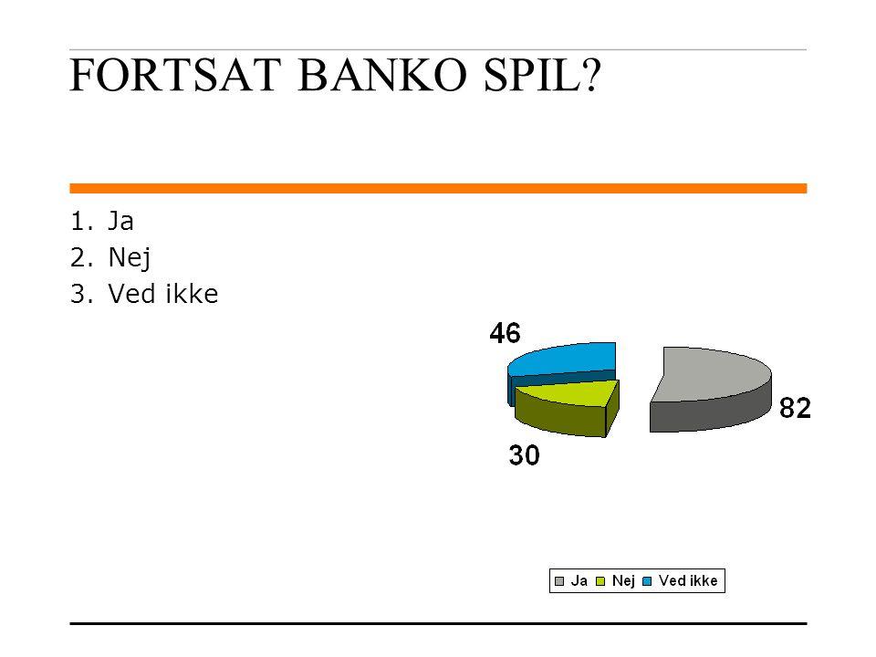 FORTSAT BANKO SPIL 1.Ja 2.Nej 3.Ved ikke