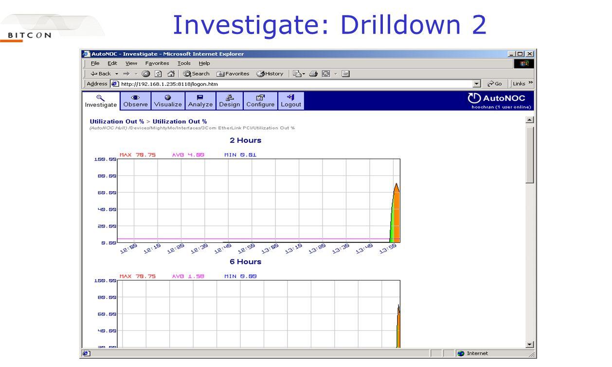 Investigate: Drilldown 2