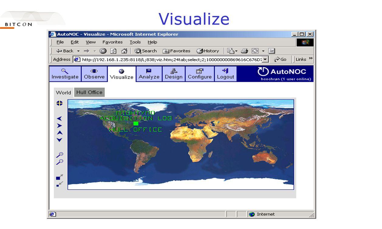 Visualize
