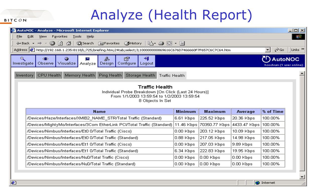 Analyze (Health Report)