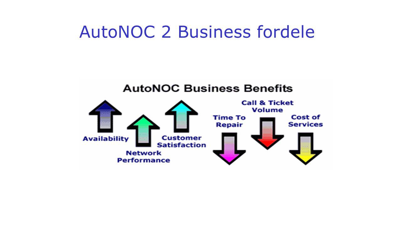 AutoNOC 2 Business fordele