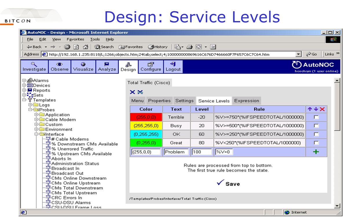 Design: Service Levels