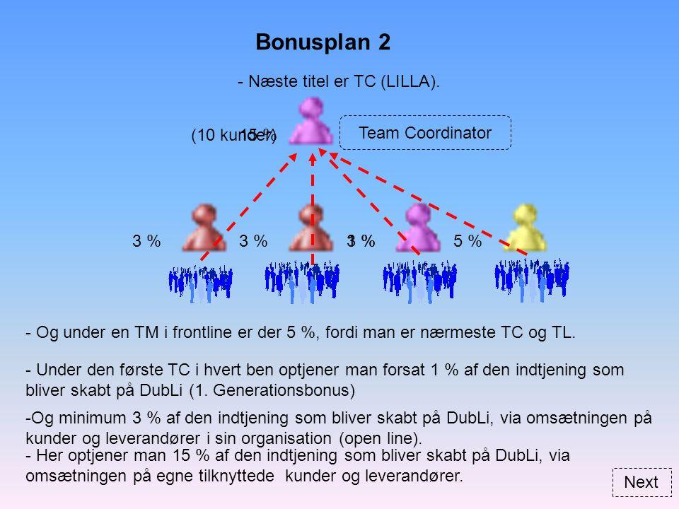 Bonusplan 2 (10 kunder) Team Coordinator - Næste titel er TC (LILLA).