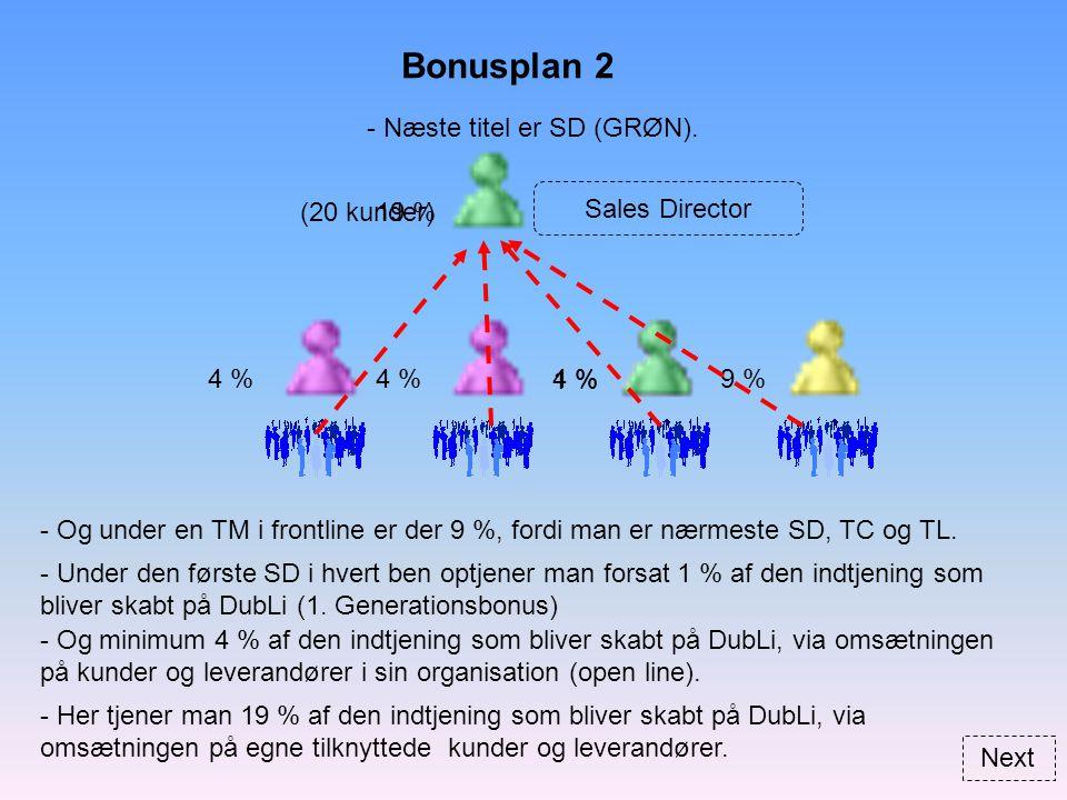 Bonusplan 2 - Næste titel er SD (GRØN).