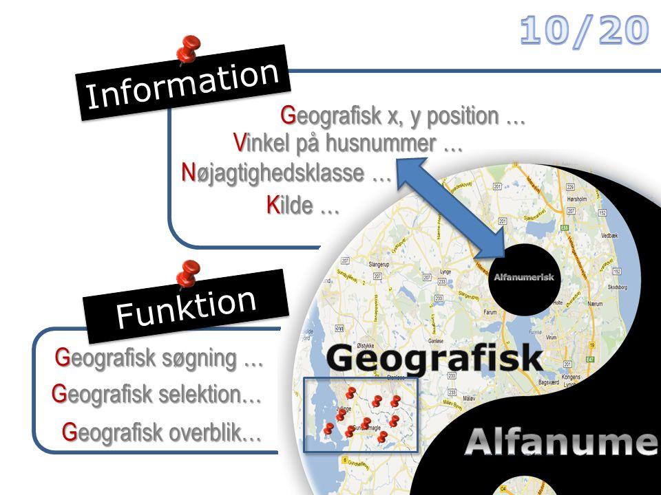 Geografisk søgning … Geografisk selektion… Geografisk overblik… Geografisk x, y position … Vinkel på husnummer … Nøjagtighedsklasse … Kilde … Information Funktion