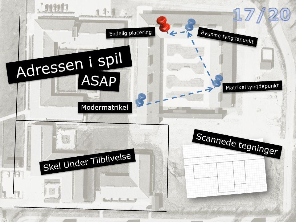 Modermatrikel Matrikel tyngdepunkt Bygning tyngdepunkt Endelig placering Skel Under Tilblivelse Scannede tegninger Adressen i spil ASAP