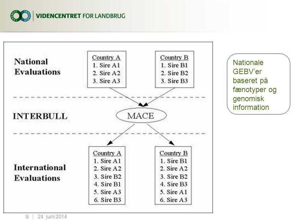 24. juni 20149...  Nationale GEBV'er baseret på fænotyper og genomisk information